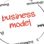 Business model visual