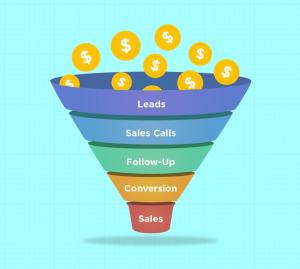 Visual: Sales Funnel